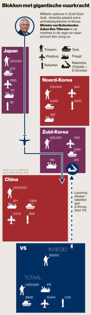Azie-crisis