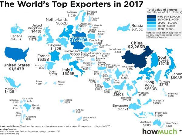 exporteurs